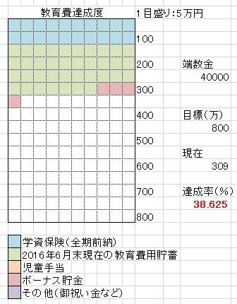 f:id:brassica-lupinus:20161215143418j:plain