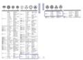 「都道府県別姓氏家紋大事典 西日本編」(千鹿野茂/柏書房)より抜