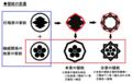 松皮菱+梅花=隅田て八角に梅花→組み合わせ角に星梅