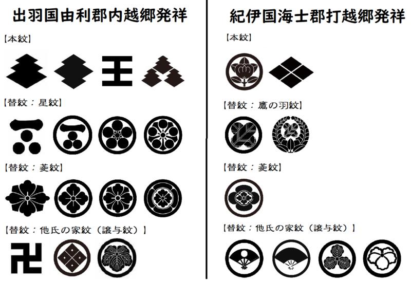 打越氏の家紋(武家は複数の家紋を使用するのが通例)