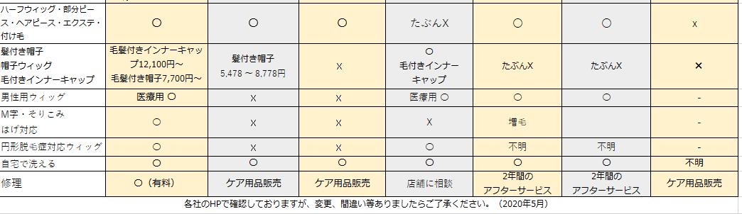 f:id:bravomavie:20200501023918p:plain
