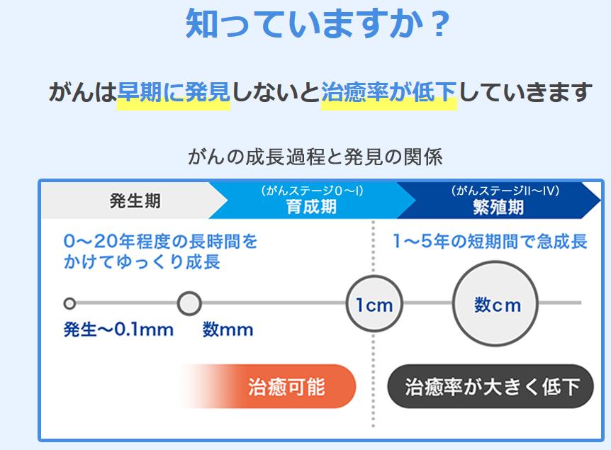 f:id:bravomavie:20200509002930p:plain