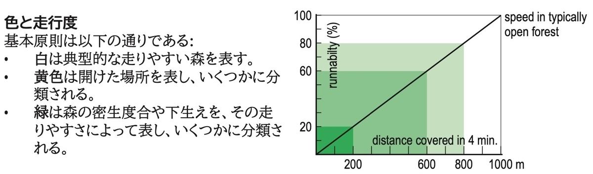 f:id:brightc:20200409074601j:plain