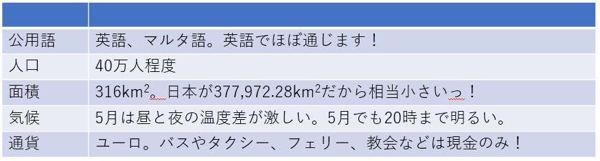 f:id:brikaz211:20180516125035j:plain
