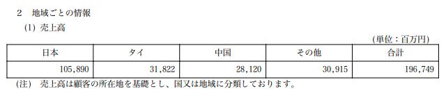 f:id:broandsis:20200118151722p:plain