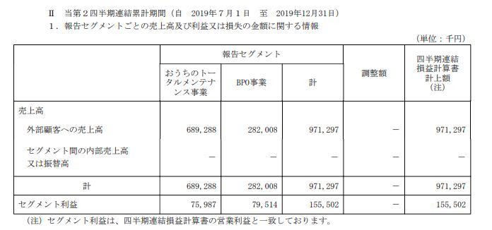 f:id:broandsis:20200210180437p:plain