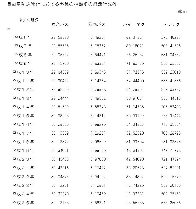 f:id:browncapuchin:20160118130904p:plain