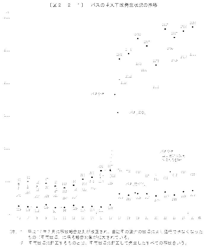 f:id:browncapuchin:20160119102749p:plain