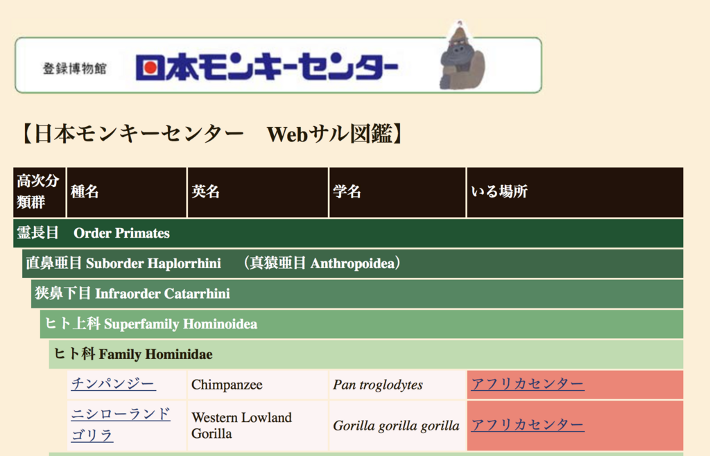 f:id:browncapuchin:20180502105726p:plain