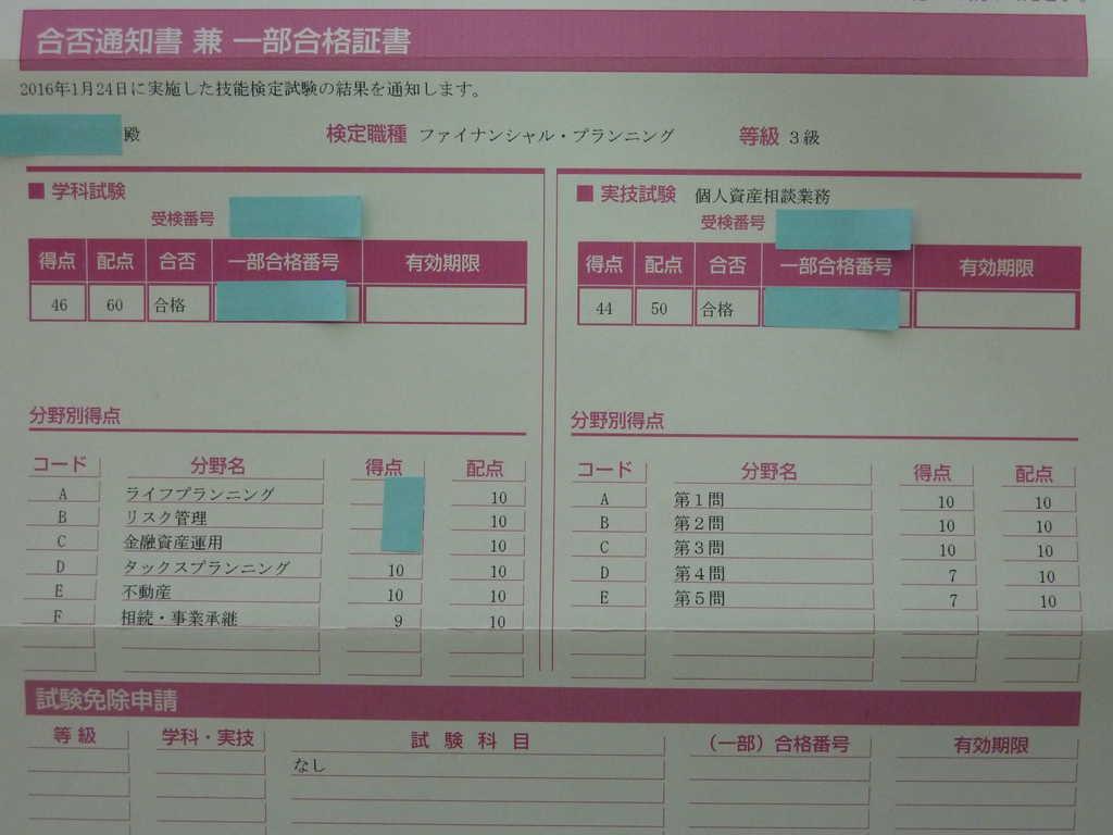 FP3級試験結果得点