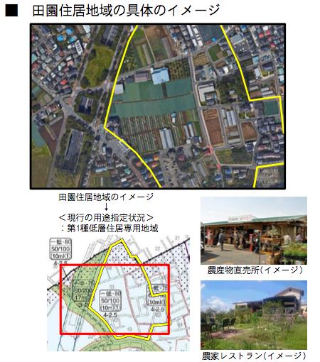 田園住居地域のイメージ