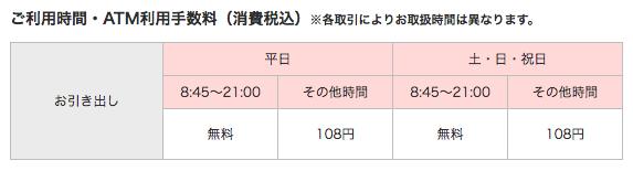 三菱UFJ銀行ATM手数料