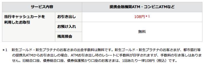 新生銀行ATM手数料