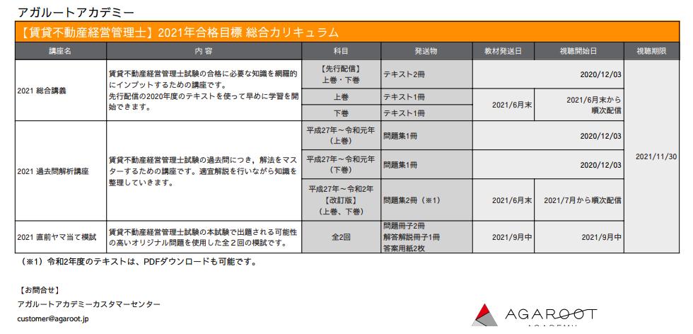 総合カリキュラム発送スケジュール表