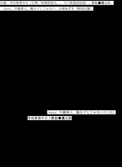 f:id:bryndwrchch115:20161013231854p:plain