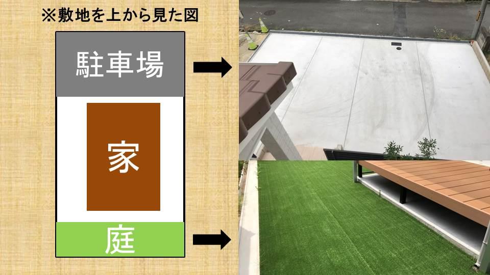 駐車場とお庭のスペース