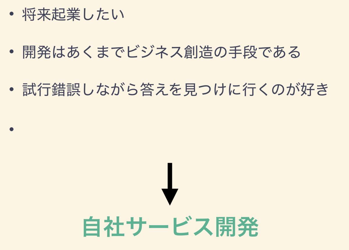 f:id:bst-tech:20190520164617p:plain