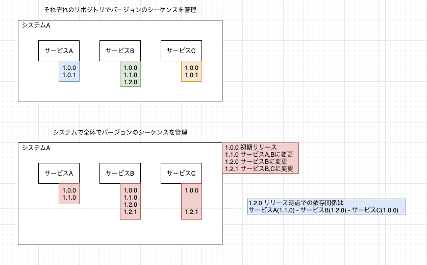 f:id:bst-tech:20201211215142p:plain