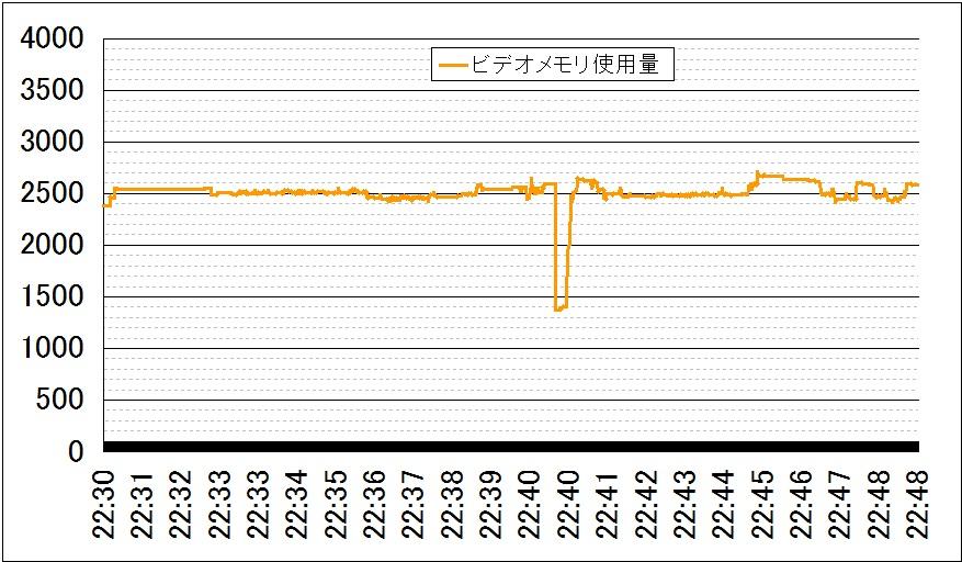 f:id:bto365:20171209152803j:plain