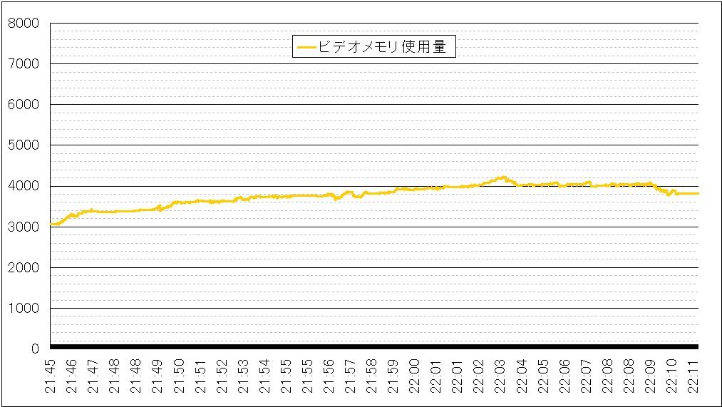 f:id:bto365:20171224124655j:plain