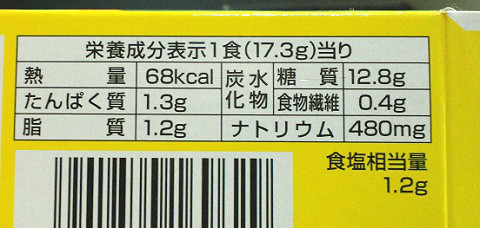 栄養成分表示