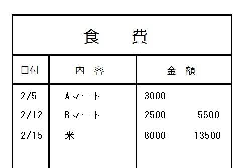 f:id:bu_kirin:20170202121510j:plain