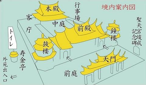 聖天宮の案内図