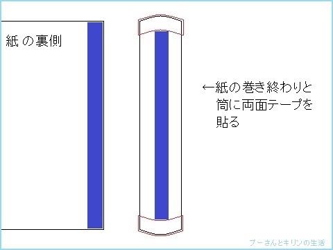 両面テープを貼るところの説明図