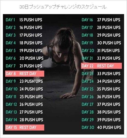30日プッシュアップチャレンジのスケジュール