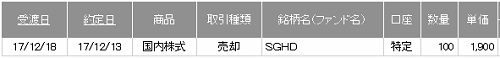 SMBC日興証券の約定画面
