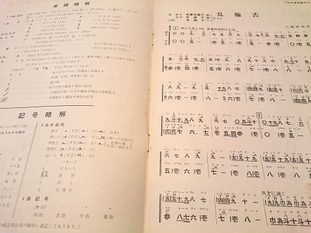 乱輪舌の楽譜