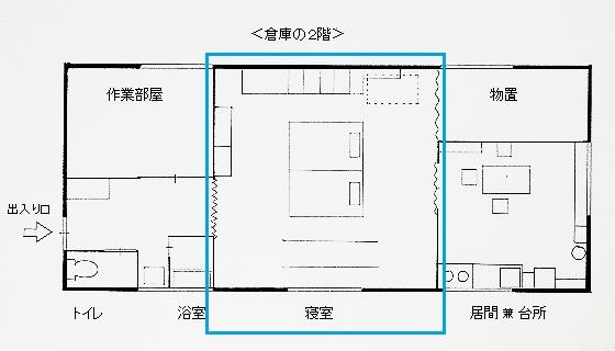 中央(倉庫の2階)