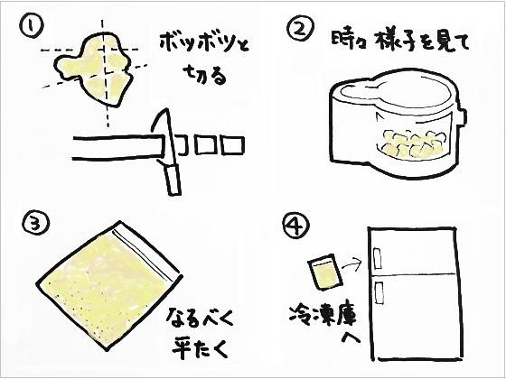 しょうがとごぼうの冷凍保存方法