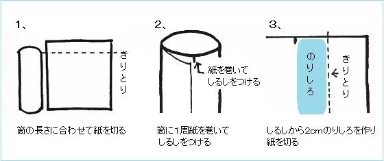 筒の大きさに合わせた紙を用意する