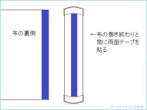 両面テープを貼る位置