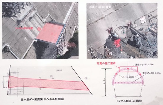 五十里ダムに掘るトンネルの説明図と作業の写真
