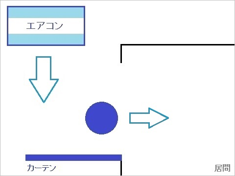 「ジュディ・オング作戦」の説明図