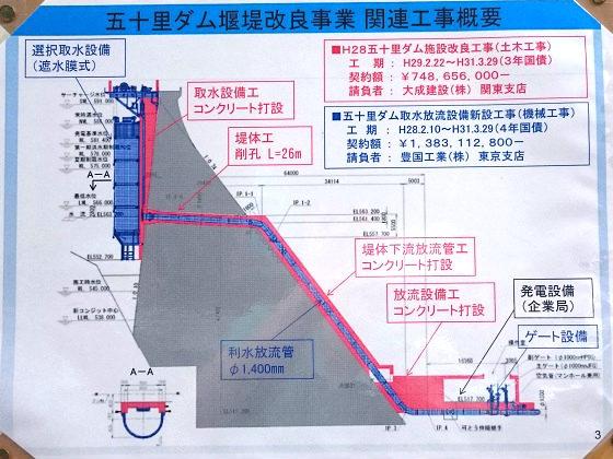 五十里ダム堰堤改良事業 関連工事概要