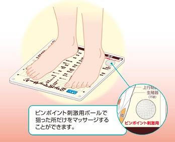 足ツボマッサージの使用方法