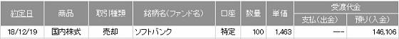 SMBC日興証券でソフトバンク株を初値売り 約定画面