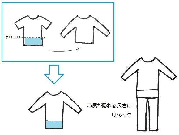 Tシャツの丈を長くするリメイク