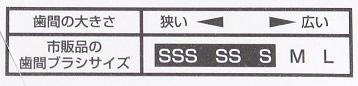 ダイソー「ソフト歯間ブラシ」サイズ表