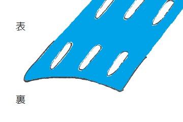 デルタックス プラプレートの図
