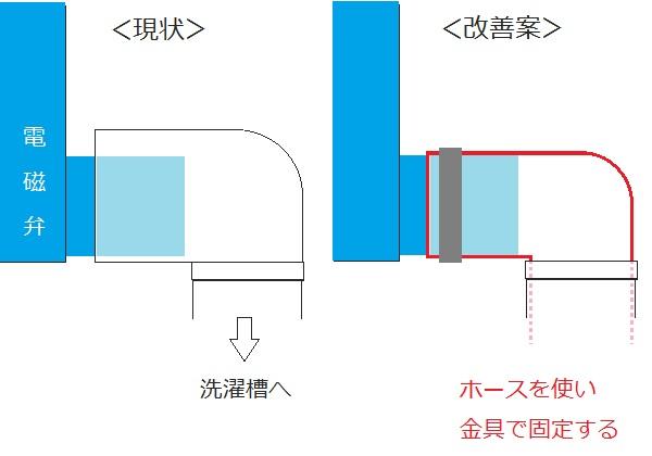 全自動洗濯機の電磁弁交換 改善案