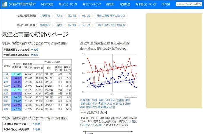 気温と雨量の統計のページ