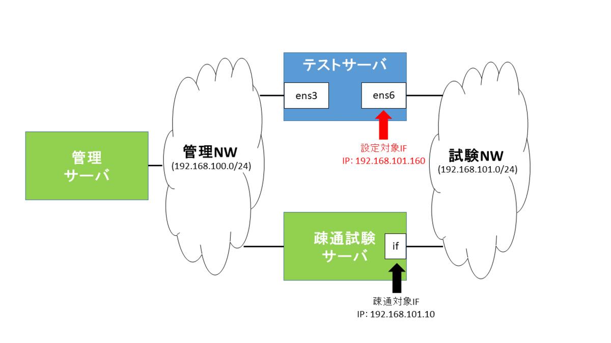 f:id:bububuu:20200508224725p:plain