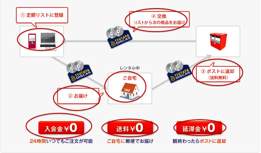 f:id:buchibuchi4647:20170316134609p:plain