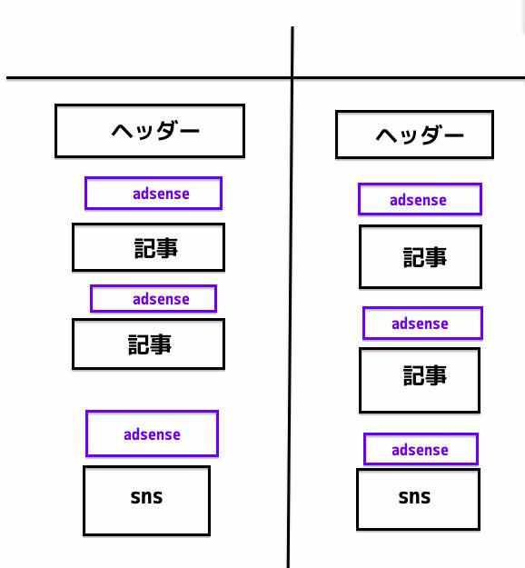 f:id:buchibuchi4647:20170425125857p:plain