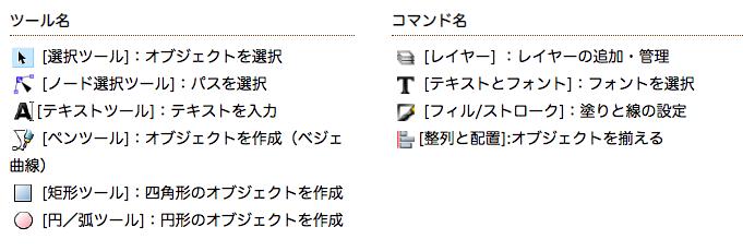 f:id:buchibuchi4647:20190103224605p:plain