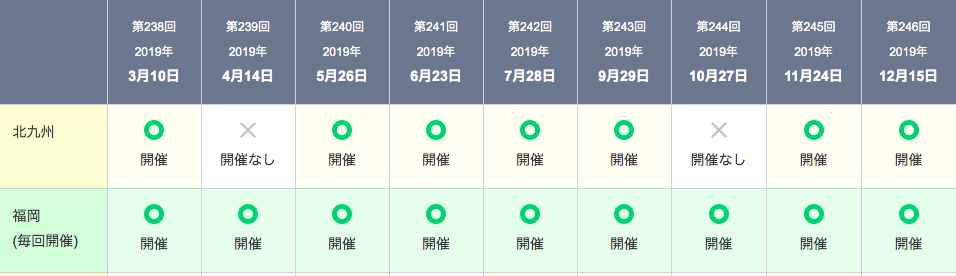 f:id:buchibuchi4647:20190409125913p:plain